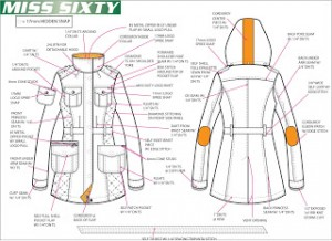 Miss Sixty Jacket Tech Pack